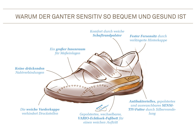 Banner-Startseite-Ganter-Sensitiv8QD9gRKktEZUj